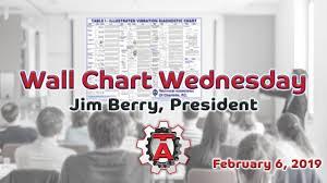 Wall Chart Wednesday February 6 2019