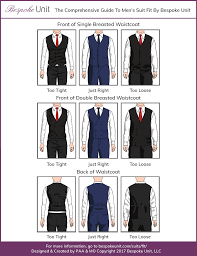 How A Waistcoat Should Fit Top Guide To Mens Vests