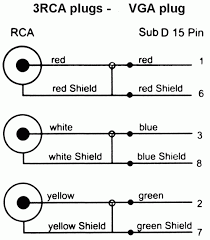 vga to rca converter wiring diagram wiring diagram vga wire diagram