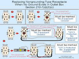 similiar house wiring outlets keywords wiring electrical wiring in the home outlet question neutral wire