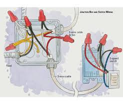attic wiring diagram master flow whole house fan Ã' home and furnitures reference master flow whole house fan attic