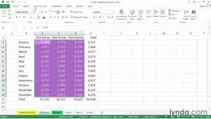 Excel Themes Using Styles And Themes For Consistent Formatting