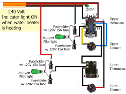 wiring diagram for hot water heater the wiring diagram electric hot water heater wiring schematic vidim wiring diagram wiring diagram