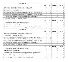 Survey Template Doc Employee Satisfaction Survey Template Word Customer Doc
