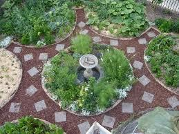 Small Picture Organic Gardening Garden Design Gardening Permaculture Design