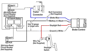 trailer wiring diagram surge brakes images 60 surge actuators brakes for trailers trailer brakes
