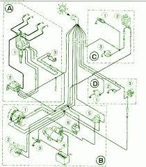 1997 bayliner capri 1850ls fuse box diagram circuit wiring diagrams Bayliner Battery Connection Diagram 1997 bayliner capri 1850ls fuse box diagram Wiring 12 Volt Batteries in Series
