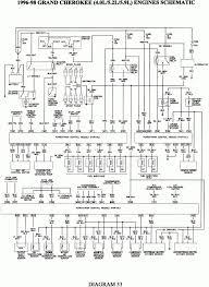 1995 jeep cherokee engine diagram 97 99 jeep cherokee wiring diagram rh diagramchartwiki com 99 jeep grand cherokee speaker wire diagram 99 grand cherokee