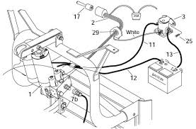 meyers plow wiring diagram panoramabypatysesma com meyers e47 wiring diagram