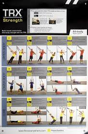Trx Exercises Chart Power Systems Trx Strength Poster 68196 36 99 Trx