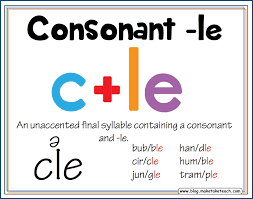 Teaching the Consonant+le Syllable Type - Make Take & Teach