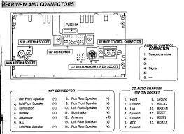 pioneer radio wiring diagram colors pickenscountymedicalcenter com pioneer radio wiring diagram colors simplified shapes wiring diagram for car audio elegant index auto radio