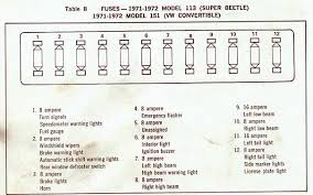 1973 vw beetle fuse box diagram 1973 image wiring vwtyp1 com on 1973 vw beetle fuse box diagram