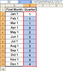 Calendar Quarters Toms Tutorials For Excel Calculating A Months Fiscal Quarter