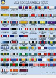 Af Medals Chart Parent Letter And Syllabus 2019 2020 Cadet Guide Ribbon