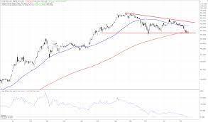 Tesla-Aktie: Gigantischer Absturz steht bevor? - Finanztrends