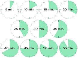 Set Timer Five Minutes Set A Timer For 55 Minutes Set Timer Five Minutes Beneficiate Com Co
