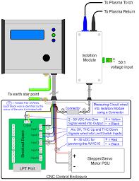 pricecnc avhc10 plasma arc voltage torch height controller thc plasma thc avhc cnc wiring diagram