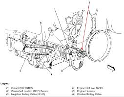 similiar diagram vortec 4 2 keywords images chevy 4 3 vortec engine diagram chevy 4 3 vortec engine diagram
