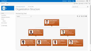 Sharepoint 2013 Organization Chart Web Part Plumsail Org Chart For Sharepoint 2010 2013