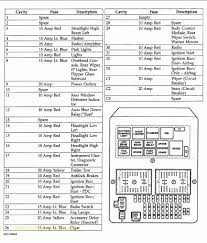 fuse box diagram for 2001 jeep grand cherokee electrical drawing 2001 jeep cherokee sport fuse panel diagram 1994 cherokee fuse box wiring library rh evevo co 1997 jeep cherokee sport fuse box diagram fuse box diagram for 2001 jeep grand cherokee laredo