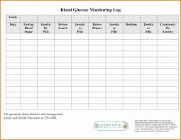 Blood Sugar Tracking Spreadsheet 006 Blood Sugar Log Template Diabetes Tracker Formidable