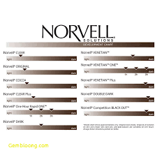 Norvell Spray Tan Color Chart Awesome Awesome Norvell Spray