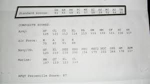 Asvab Score Chart Asvab Gt Score Chart Took The Asvab Today Choosing My