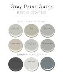 gray furniture paintThe Gray Paint Guide  Owens and Davis