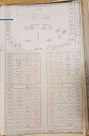 Royal Wedding Seating Chart 2018 St Georges Chapel History Of A Royal Wedding Venue The