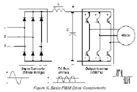 variable frequency drives wiring diagram variable wiring diagram Variable Frequency Drive Wiring Diagram 4 on variable frequency drives wiring diagram VFD Wiring Practices