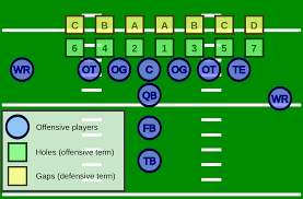 file american football gaps and holes svg   wikimedia commonsopen