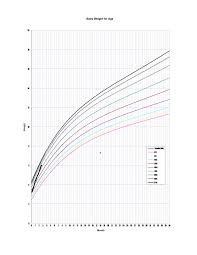Infant Percentile Chart 35 Rare Baby Height Percentiles Chart