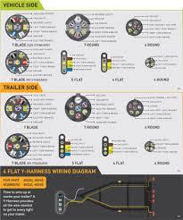 7 way flat wiring diagram efcaviation com 7 Blade Trailer Plug Wiring Diagram.php 7 blade trailer wiring diagram semi 7 pin wiring diagram trailer 1024 7 Spade Trailer Wiring Diagram