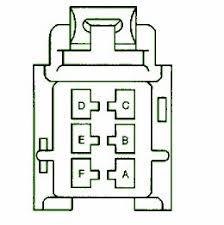 2004 cadillac escalade mini fuse box diagram circuit wiring diagrams 2004 cadillac escalade fuse diagram at 2004 Escalade Fuse Box