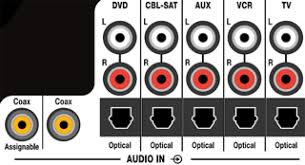 connecting an audio video device if connecting to the dvd section on the bose console connect a digital coax cable from the device s digital coax or s pdif output to the coax input on