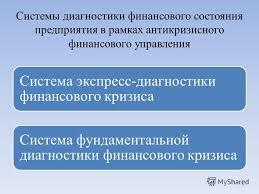 Презентация на тему Тема Антикризисное финансовое управление на  8 Системы диагностики финансового состояния предприятия в рамках антикризисного финансового управления