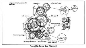 54 Beautiful ford F250 Parts Diagram   diagram tutorial moreover Learn How to Fix Old Car Air Conditioning Systems   Diagrams for Car further diagram of 4 stroke engine user manuals in addition 2017 SUPER DUTY moreover leica nivel manual ebook further 54 Beautiful ford F250 Parts Diagram   diagram tutorial moreover pare Tekonsha Plug In vs Tekonsha Prodigy   etrailer in addition Wiring Diagrams • cita asia furthermore Fuse Diagram Bmw Z Schematic Wiring Diagrams • Wiring Diagram For moreover 2003 Mazda 6 Battery Wiring Harness • Wiring Diagram For Free as well Wiring Diagrams • cita asia. on ford f transmission repair manual ke parts diagram wiring for free fuse box wire data schema alternator headlights diagrams schematic e trailer panel enthusiast lariat explained excursion