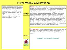 mr carr class valley civilizations 15