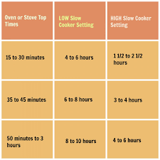 Oven To Slow Cooker Conversion Chart Tips For Converting Slow Cooker Recipes