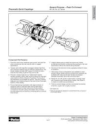 Push To Connect Pneumatic Quick Couplings Spec Sheet Mro Stop