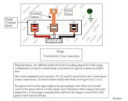 wiring diagram for dryer outlet 3 prong the wiring diagram 3 prong vs 4 prong oven outlet electrical diy chatroom home