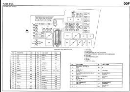 2013 mazda 6 fuse box diagram wiring diagrams best 2013 mazda 3 fuse box wiring diagram data chevy hhr fuse box diagram 2013 mazda 6 fuse box diagram