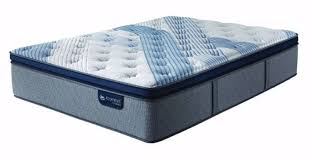 Image Simmons Picture Of Blue Fusion 1000 Plush Pillow Top Queen Mattress Walker Furniture Blue Fusion 1000 Plush Pillow Top Queen Mattress Walker Furniture