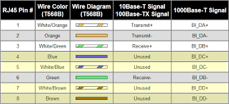 cat5 wiring diagram poe cat5 wiring diagrams online cat5 poe wiring diagram cat5 wiring diagrams online