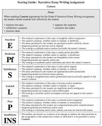 sample website evaluation essay write essay service sample website evaluation essay evaluation miss miller