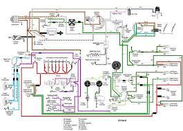 triumph daytona 955i wiring diagrams wiring diagram technic triumph daytona 955i wiring diagrams