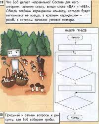 Контрольная работа по теме Алгоритм и программа Социальная  Контрольная работа по теме Алгоритм и программа