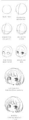 Manga Ideas Anime Face Drawing Ideas Drawings Inspiration