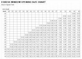 Egress Window Size Chart Standard Double Hung Window Sizes Carterhomedecor Co